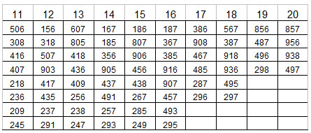 3 digit lottery numbers for mdf file