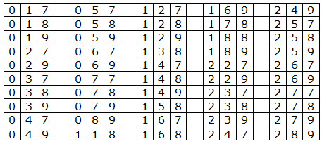 4 digit lottery number combinations calculator lotto